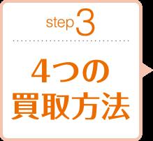 4つの買取方法